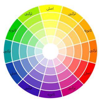 چرخ رنگ